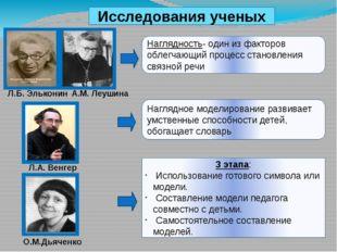 Л.Б. Эльконин А.М. Леушина Л.А. Венгер О.М.Дьяченко Наглядность- один из факт