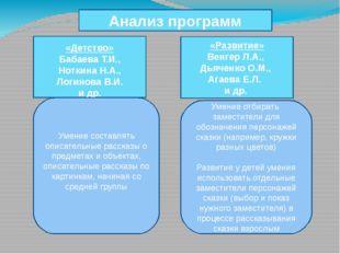 Анализ программ «Детство» Бабаева Т.И., Ноткина Н.А., Логинова В.И. и др. «Ра