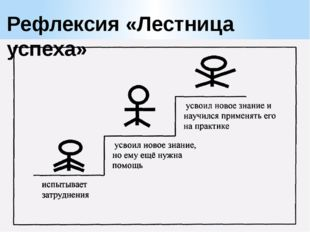 Рефлексия «Лестница успеха»