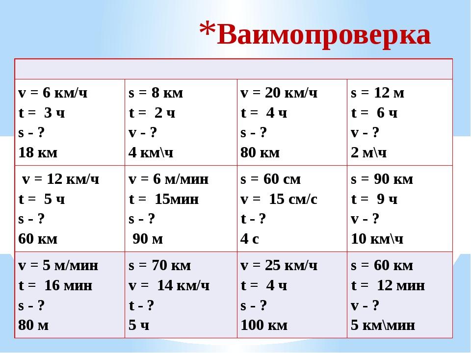 Ваимопроверка v = 6км/ч t = 3 ч s - ? 18км s = 8км t = 2 ч v - ? 4км\ч v = 20...