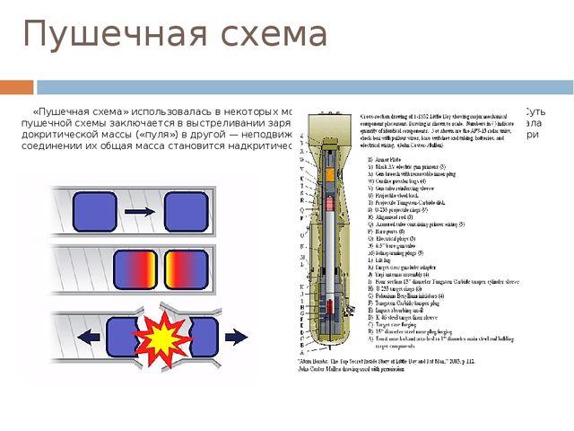 Пушечная схема «Пушечная схема» использовалась в некоторых моделях ядерного о...