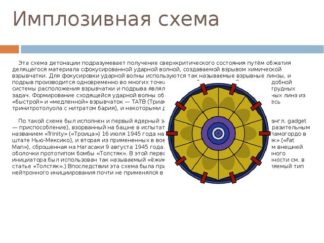 Имплозивная схема Эта схема детонации подразумевает получение сверхкритическо...