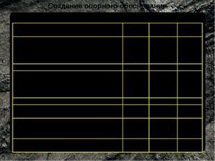Создание опорного обоснования Требования к точности сетей полигонометрии Пока
