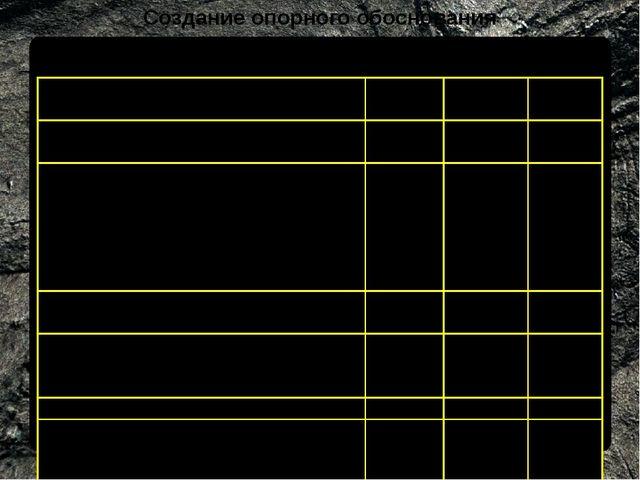 Создание опорного обоснования Требования к точности сетей триангуляции Показа...