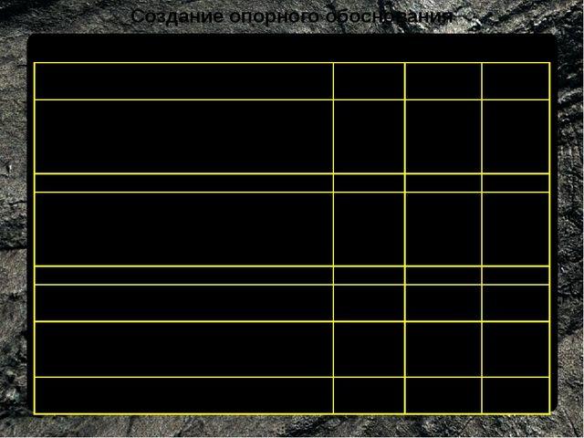 Создание опорного обоснования Требования к точности сетей полигонометрии Пока...
