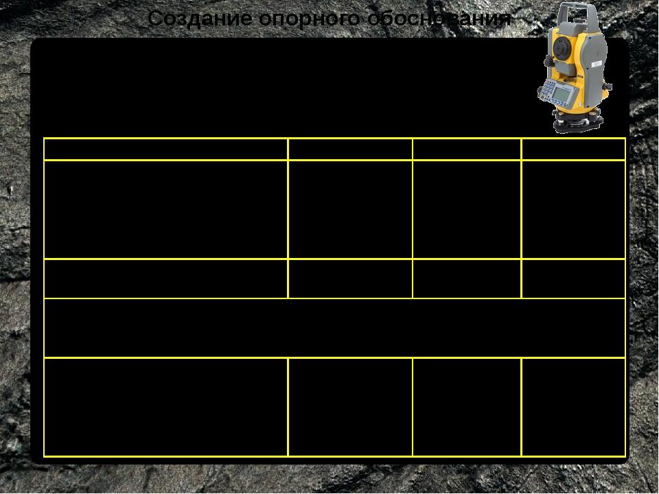 Создание опорного обоснования Требования к точности сетей полигонометрии, про...