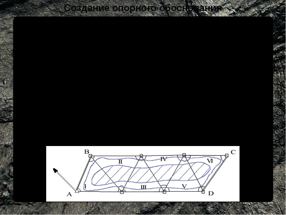 Создание опорного обоснования Привязка опорной сети В простейшем случае полна...