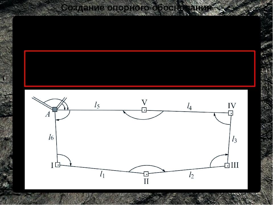 Создание опорного обоснования Создания маркшейдерской опорной сети методом по...