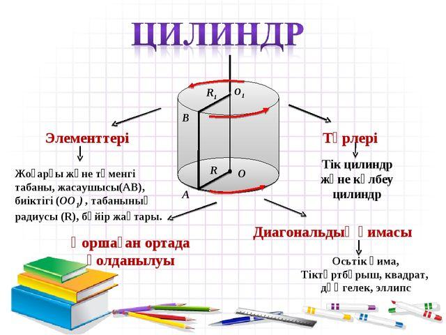 О1 В А О R Элементтері Жоғарғы және төменгі табаны, жасаушысы(АВ), биіктігі (...
