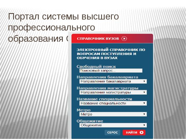Портал системы высшего профессионального образования Санкт-Петербурга