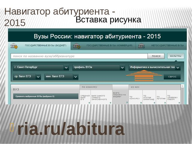 Навигатор абитуриента - 2015 ria.ru/abitura