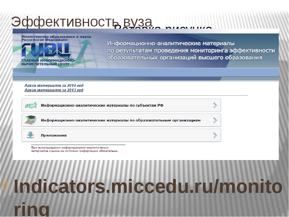 Эффективность вуза Indicators.miccedu.ru/monitoring