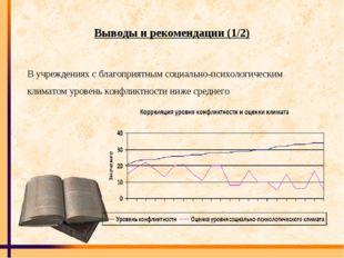 Выводы и рекомендации (1/2) В учреждениях с благоприятным социально-психологи