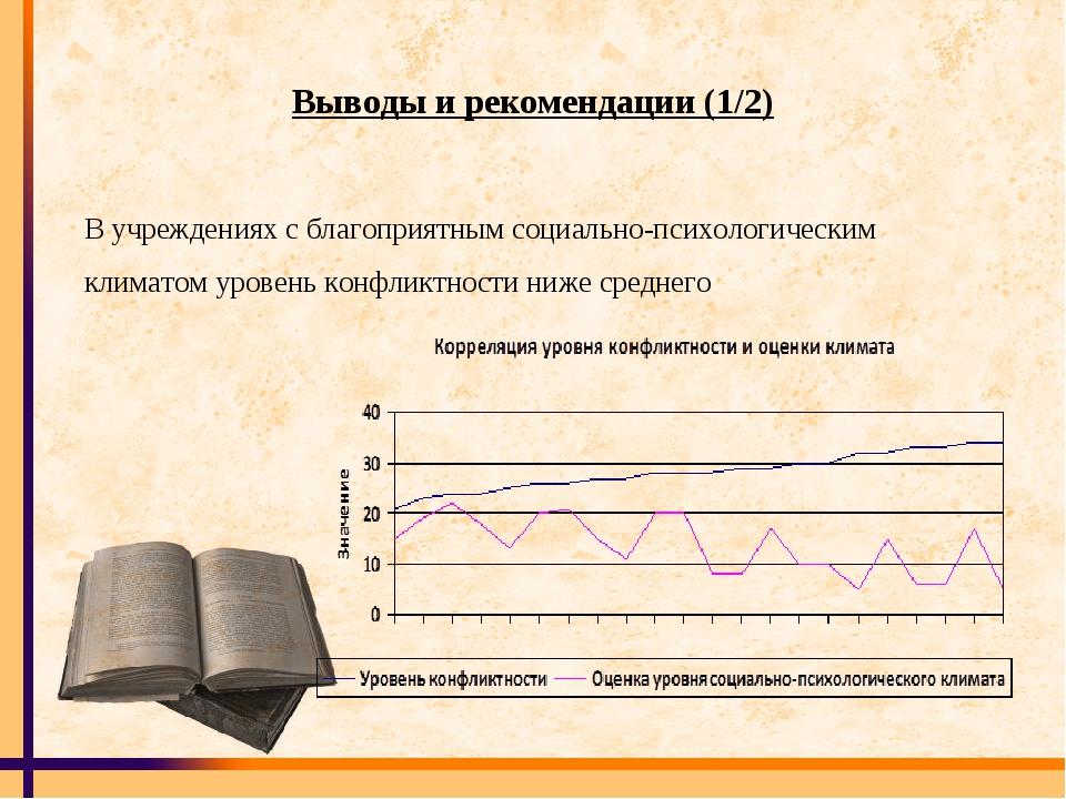 Выводы и рекомендации (1/2) В учреждениях с благоприятным социально-психологи...