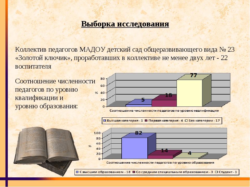 Выборка исследования Коллектив педагогов МАДОУ детский сад общеразвивающего в...