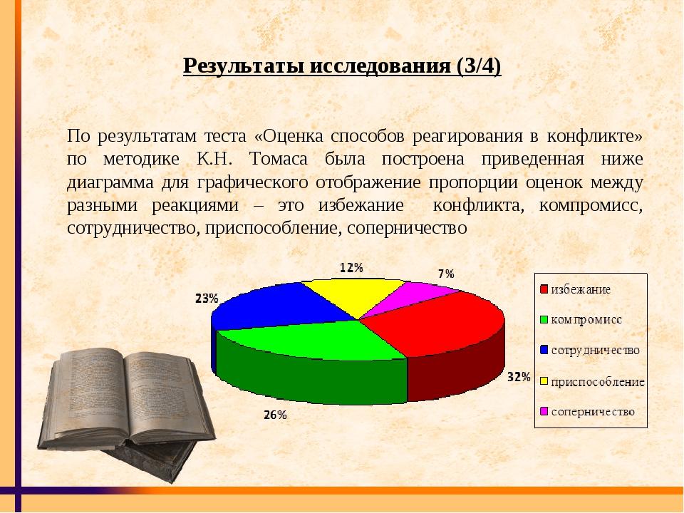 Результаты исследования (3/4) По результатам теста «Оценка способов реагирова...