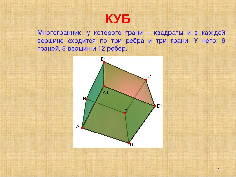 * КУБ Многогранник, у которого грани – квадраты и в каждой вершине сходится п...