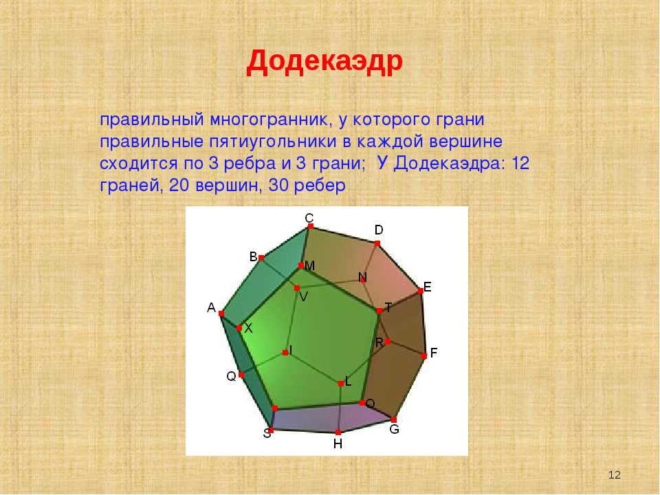 Додекаэдр правильный многогранник, у которого грани правильные пятиугольники...