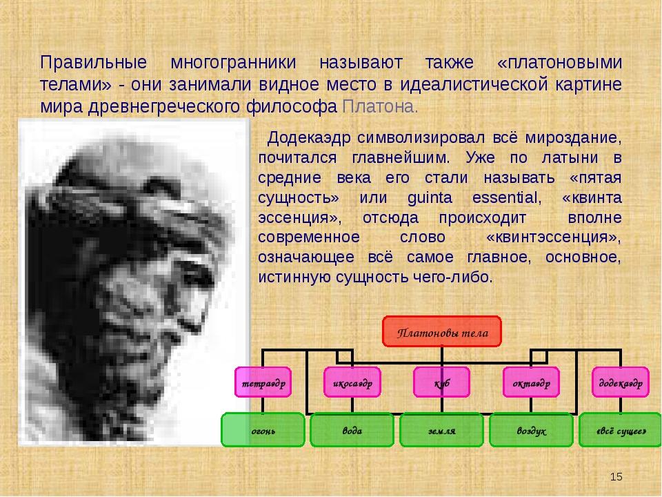 * Правильные многогранники называют также «платоновыми телами» - они занимали...