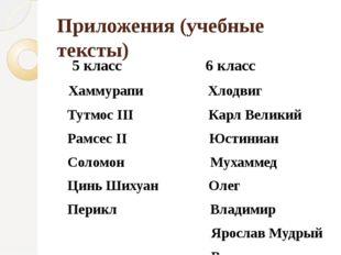 Приложения (учебные тексты) 5 класс 6 класс Хаммурапи Хлодвиг Тутмос III Карл