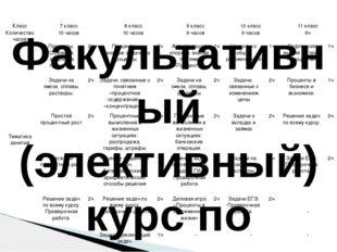Факультативный (элективный) курс по математике Название «Учимся решать задач
