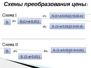 S0 (1-а·0,01)(1+b·0,01) S0 (1+а·0,01)(1-0,01·d) S0 (1+а·0,01)(1+0,01·c) S0(1+
