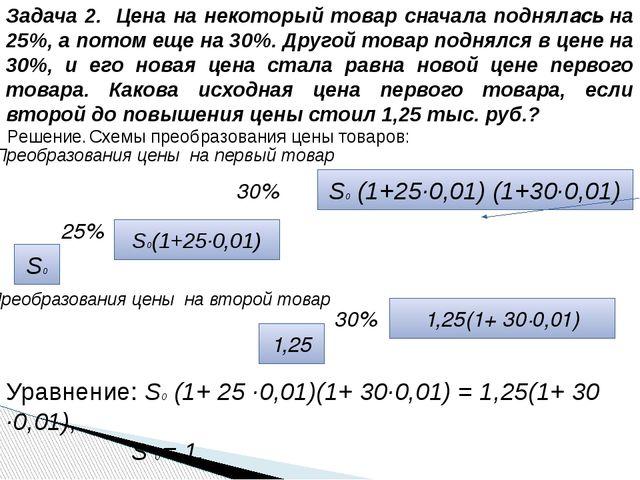 Решение. Схемы преобразования цены товаров: Уравнение: S0 (1+ 25 ·0,01)(1+ 30...