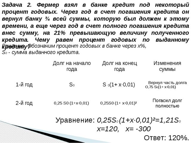 Решение. Обозначим процент годовых в банке через x%, S0 - сумма выданного кре...