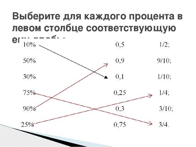 Выберите для каждого процента в левом столбце соответствующую ему дробь: