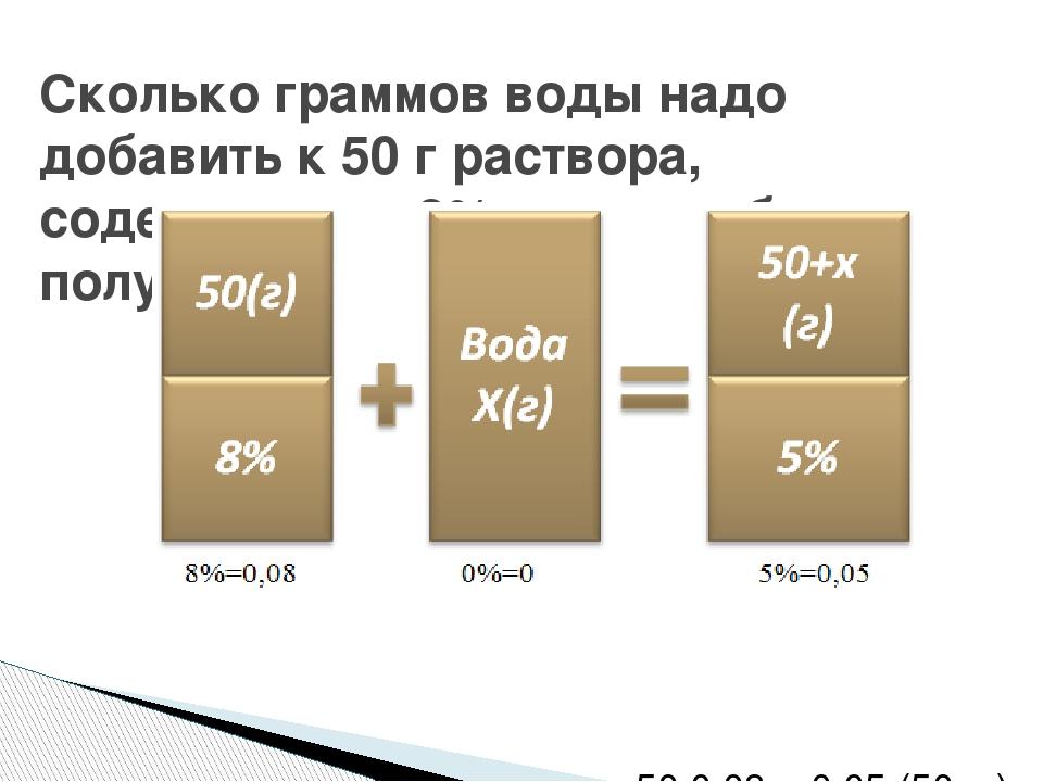 Уравнение: 50·0,08 = 0,05·(50+x), х = 30. Ответ: 30 г Сколько граммов во...