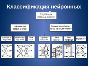 Классификация нейронных сетей