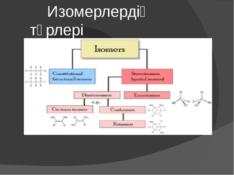 Изомерлердің түрлері