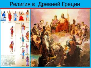 Религия в Древней Греции