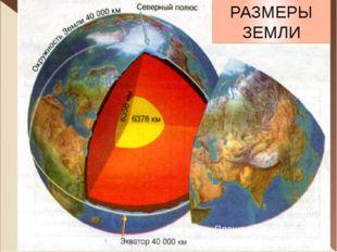 РАЗМЕРЫ ЗЕМЛИ Площадь поверхности Земли = 510 млн км²