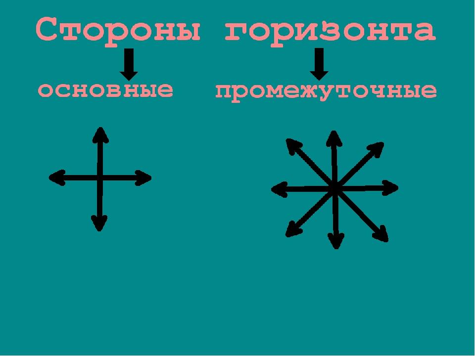 http://aida.ucoz.ru Определите направление К