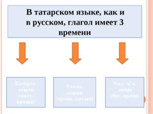 В татарском языке, как и в русском, глагол имеет 3 времени Хәзерге заман (на