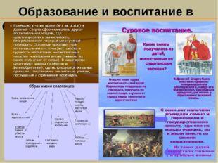 Образование и воспитание в Спарте