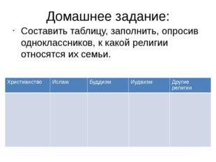 Домашнее задание: Составить таблицу, заполнить, опросив одноклассников, к как