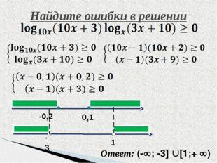-0,2 Найдите ошибки в решении 0,1 -3 1 Ответ: (-; -3] [1;+ )