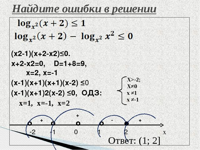 (x2-1)(x+2-x2)≤0. x+2-x2=0, D=1+8=9, x=2, x=-1 (x-1)(x+1)(x+1)(x-2) ≤0 (x-1)...