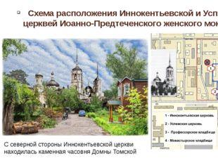 Схема расположения Иннокентьевской и Успенской церквей Иоанно-Предтеченского