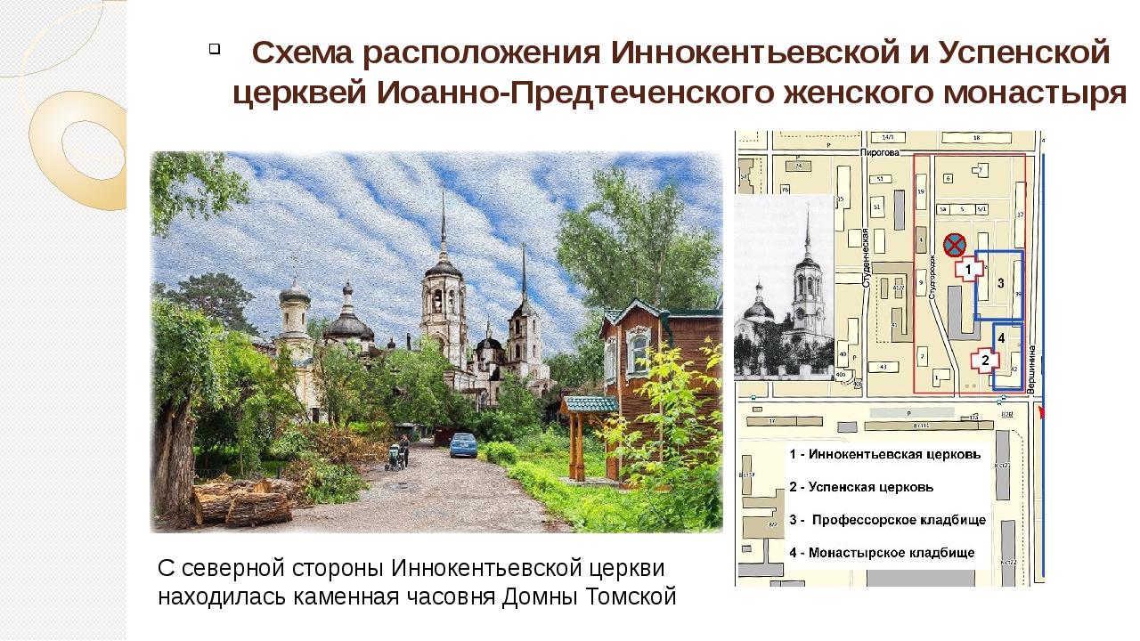 Схема расположения Иннокентьевской и Успенской церквей Иоанно-Предтеченского...