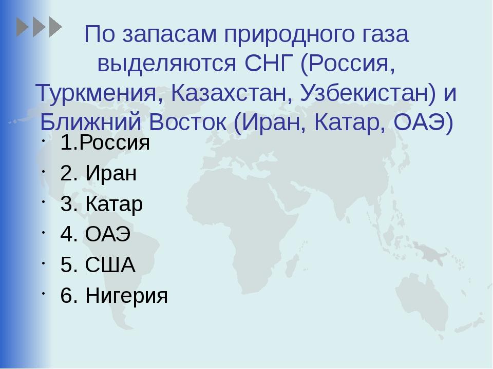 По запасам природного газа выделяются СНГ (Россия, Туркмения, Казахстан, Узбе...