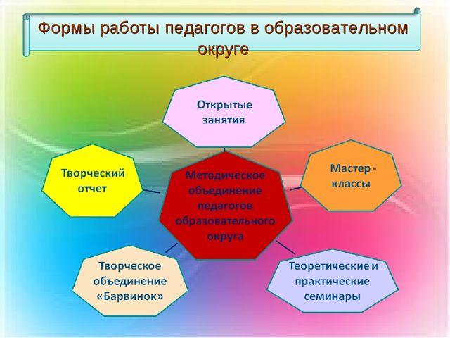 Формы работы педагогов в образовательном округе