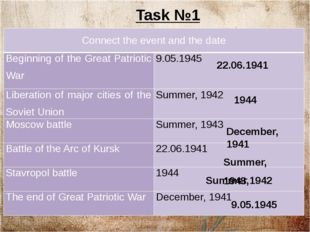 22.06.1941 1944 December, 1941 Summer, 1943 Summer,1942 9.05.1945 Task №1 Co
