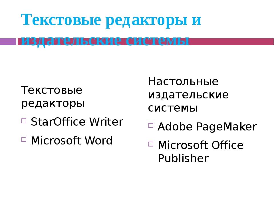 Текстовые редакторы и издательские системы Текстовые редакторы StarOffice Wri...