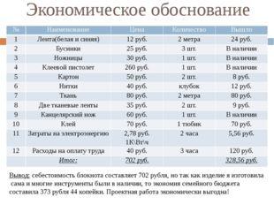Экономическое обоснование Вывод: себестоимость блокнота составляет 702 рубля,