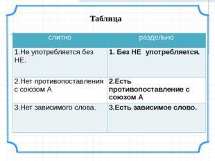 Таблица слитно раздельно 1.Не употребляется без НЕ. 1. Без НЕупотребляется. 2