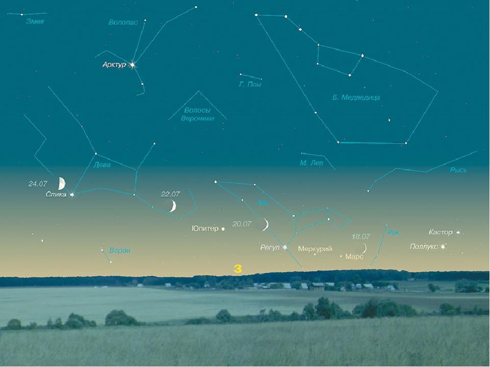 Истре, проходит ночное небо май созвездия говорили, что страх