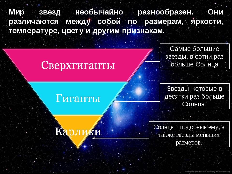 Мир звезд необычайно разнообразен. Они различаются между собой по размерам, я...